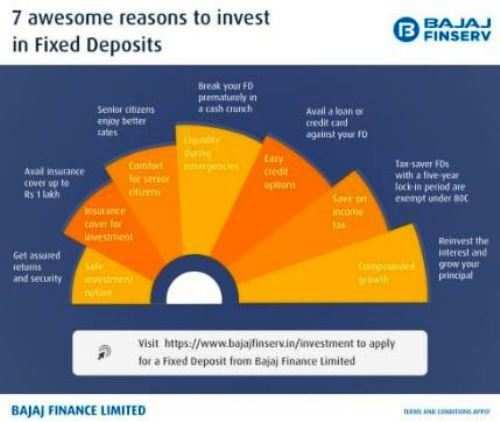 Bajaj Finance Fixed Deposit- Why Is FD The Best Investment Option For Risk-Averse Investors?