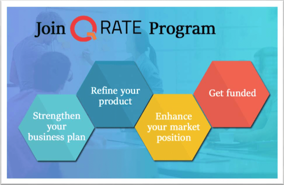 iStart Chapter 3 | QRATE: Making Funding easier for StartUps in Rajasthan