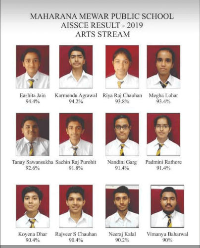 Bravo: MMPS Udaipur students AISSCE Result-2019 Arts Stream