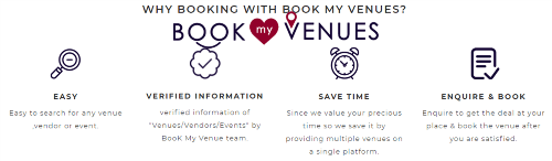 iStart – Chapter 4   Planning a Wedding or Event? BookMyVenues is Udaipur's new kid on the bloc