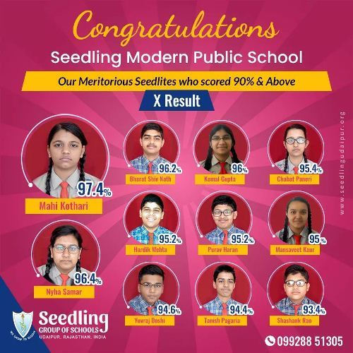 CBSE Results | Seedling students' phenomenal performance in Class X and Class XII