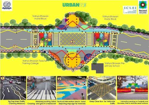 Implementation begins | First Tactical Intervention under Urban95 program for Udaipur – Vidhyabhawan