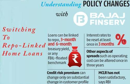 Things to Know Before Switching to Repo-Linked Home Loans