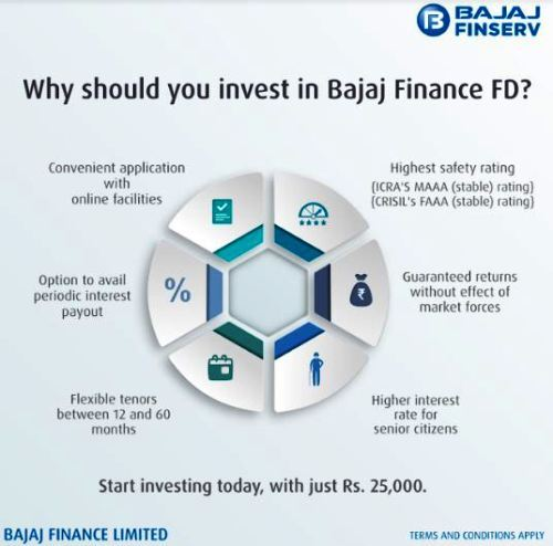 5 things you should look into before you invest in an FD