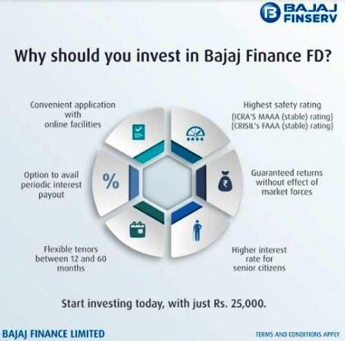 Best FD interest rates with a Bajaj Finance Fixed Deposit